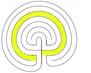 First circle 3rd Chakra